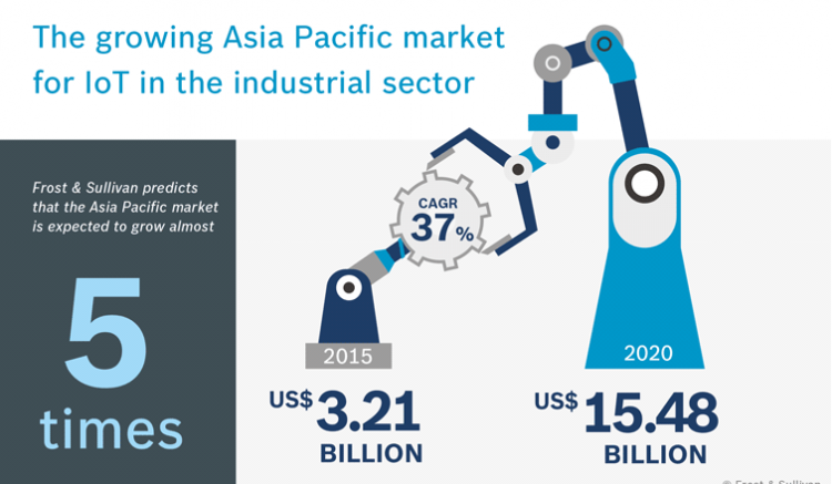 snippet_Asia_Pacific_market_growing